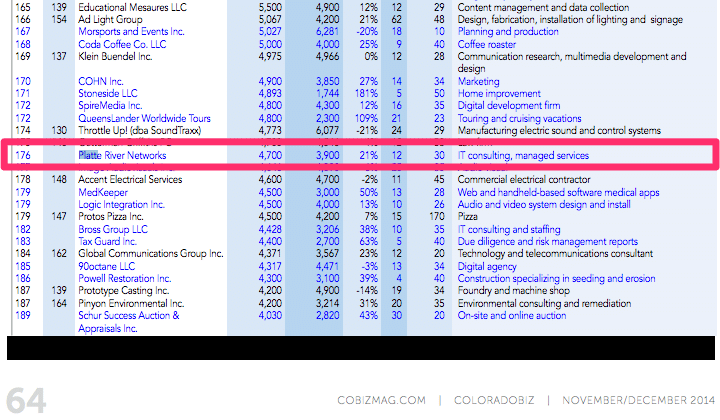 www_cobizmag_com_uploads_lists_Top250_final_new_pdf