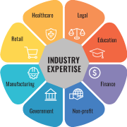 Industry Expertise 1