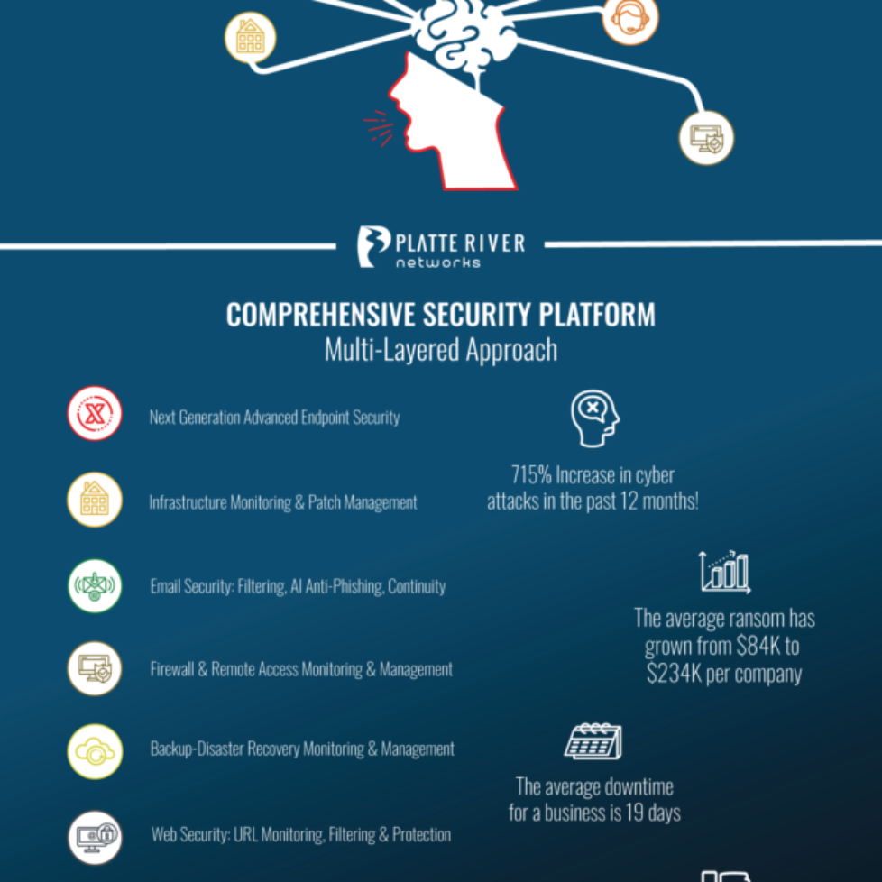intuition-security-infographic-2