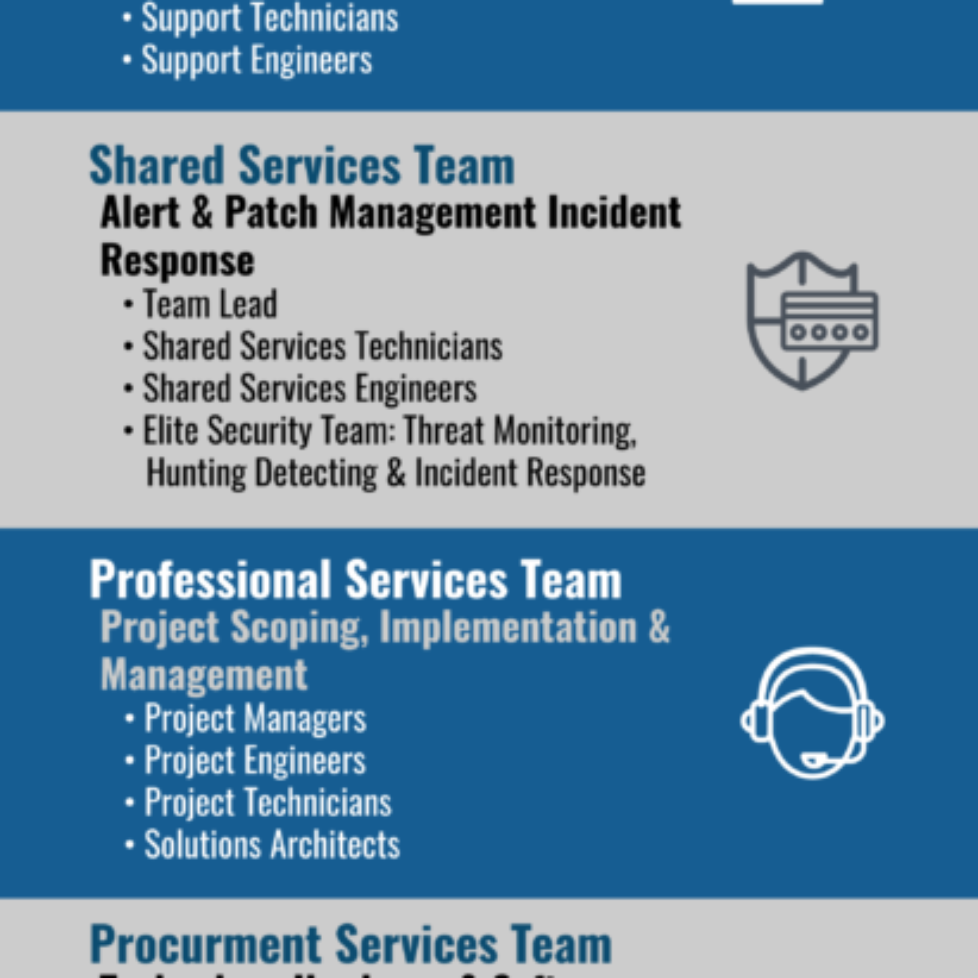 your-PRN-team-infographic--web-copy